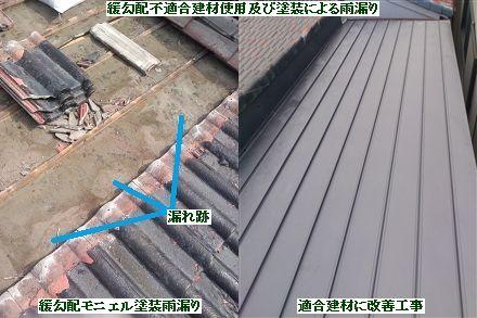 モニエルの屋根から板金屋根への工事費用